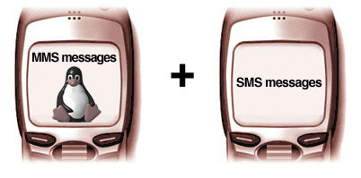 MMS FoxBox SMS and MMS gateway